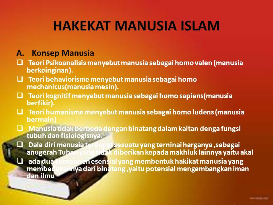 HAKEKAT MANUSIA ISLAM Konsep Manusia