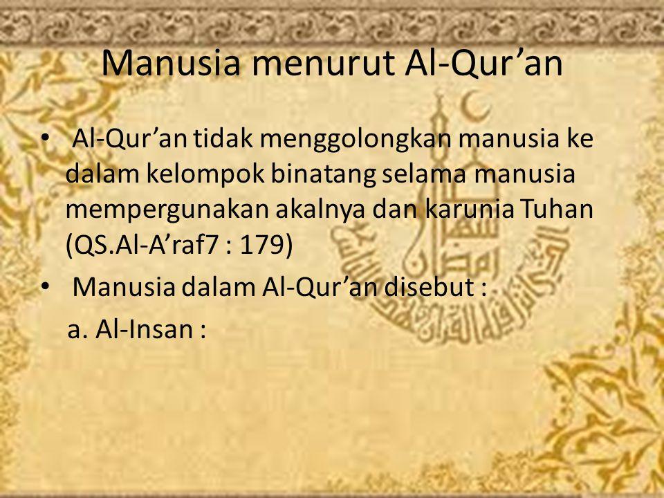 Manusia menurut Al-Qur'an
