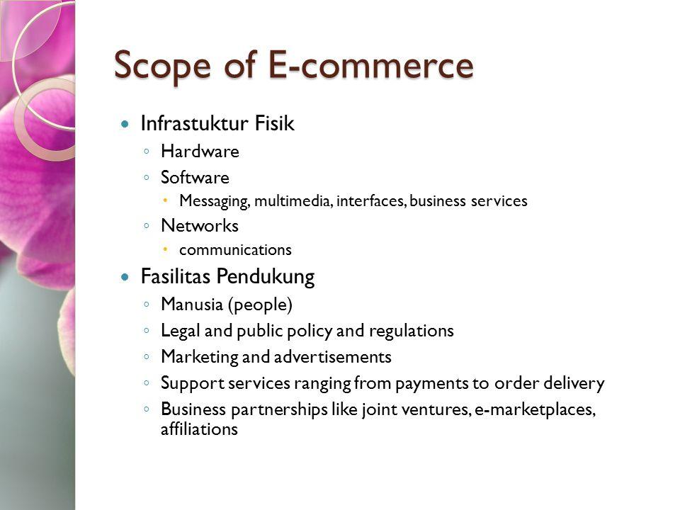 Scope of E-commerce Infrastuktur Fisik Fasilitas Pendukung Hardware