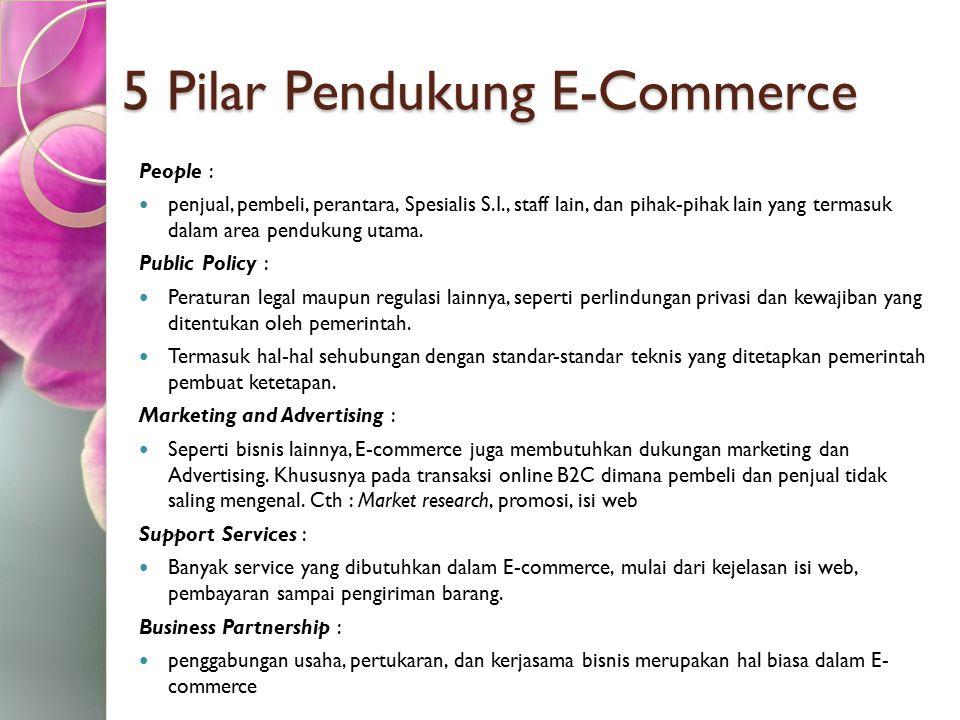 5 Pilar Pendukung E-Commerce
