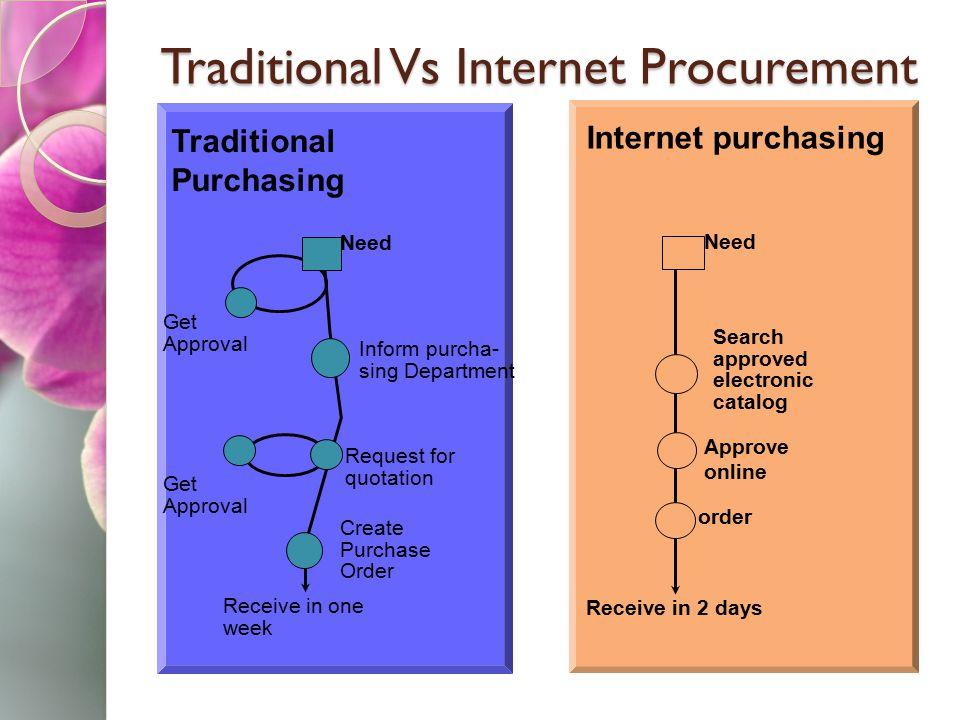 Traditional Vs Internet Procurement