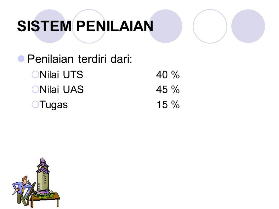 SISTEM PENILAIAN Penilaian terdiri dari: Nilai UTS 40 % Nilai UAS 45 %
