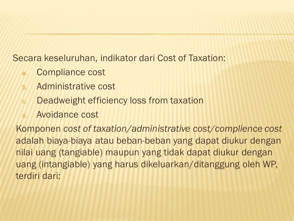 Secara keseluruhan, indikator dari Cost of Taxation: