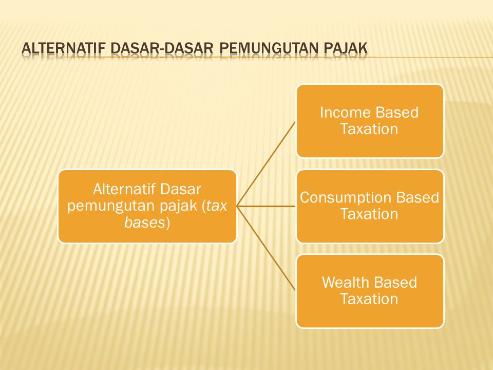 Alternatif dasar-dasar pemungutan pajak