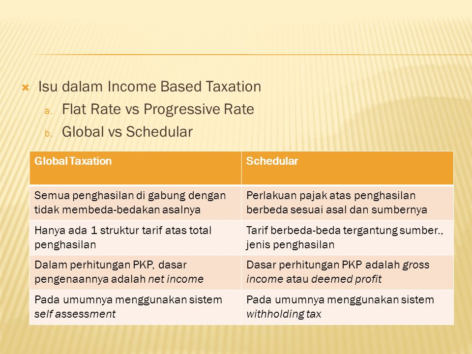 Isu dalam Income Based Taxation Flat Rate vs Progressive Rate