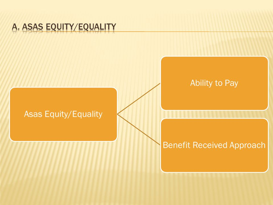 a. Asas equity/equality