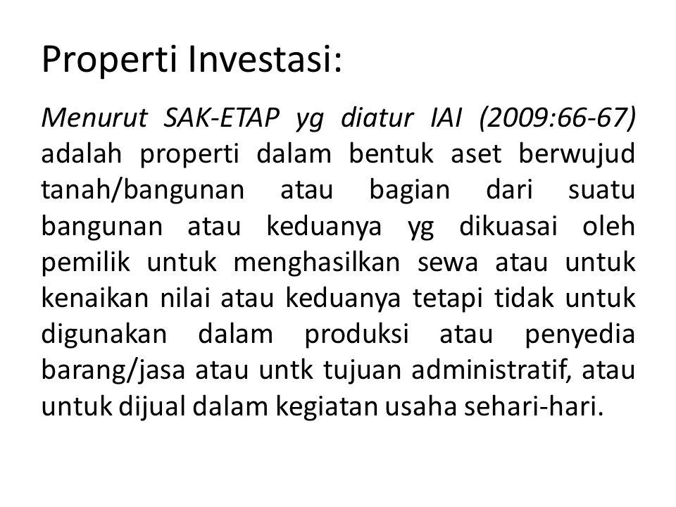 Properti Investasi: