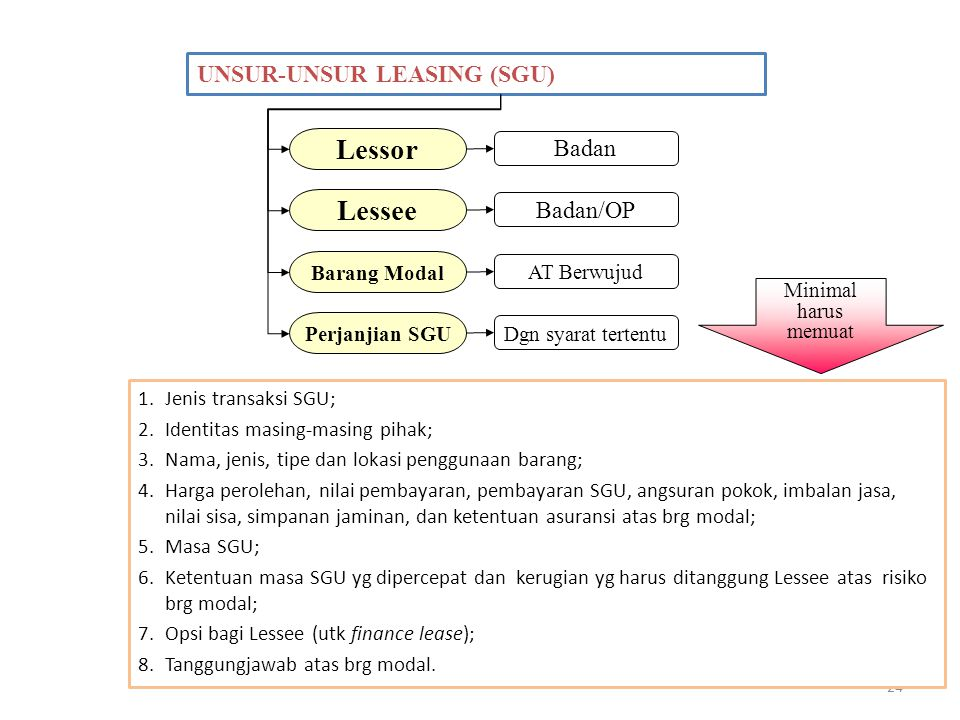Lessor Lessee UNSUR-UNSUR LEASING (SGU) Badan Badan/OP Barang Modal