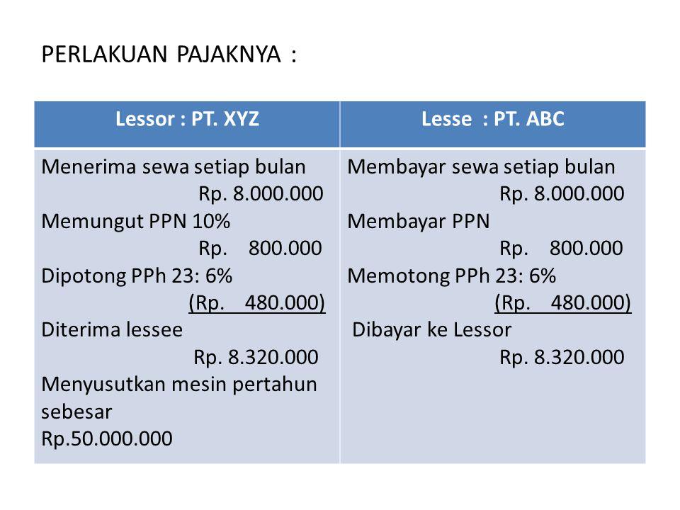 PERLAKUAN PAJAKNYA : Lessor : PT. XYZ Lesse : PT. ABC