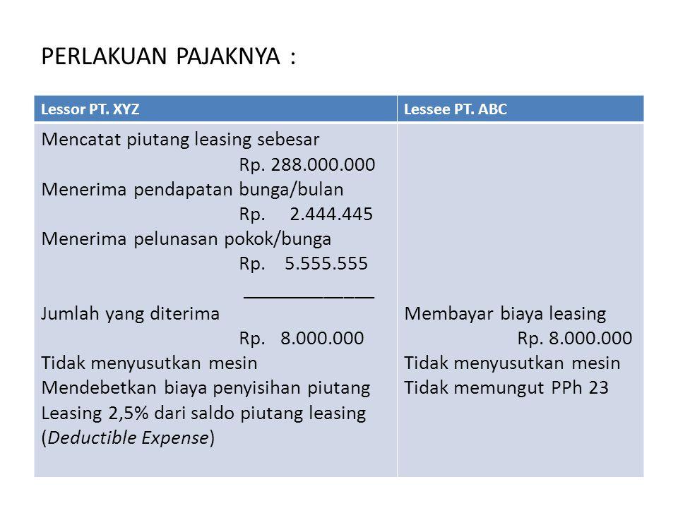 PERLAKUAN PAJAKNYA : Mencatat piutang leasing sebesar Rp. 288.000.000