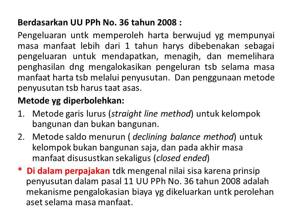 Berdasarkan UU PPh No. 36 tahun 2008 :