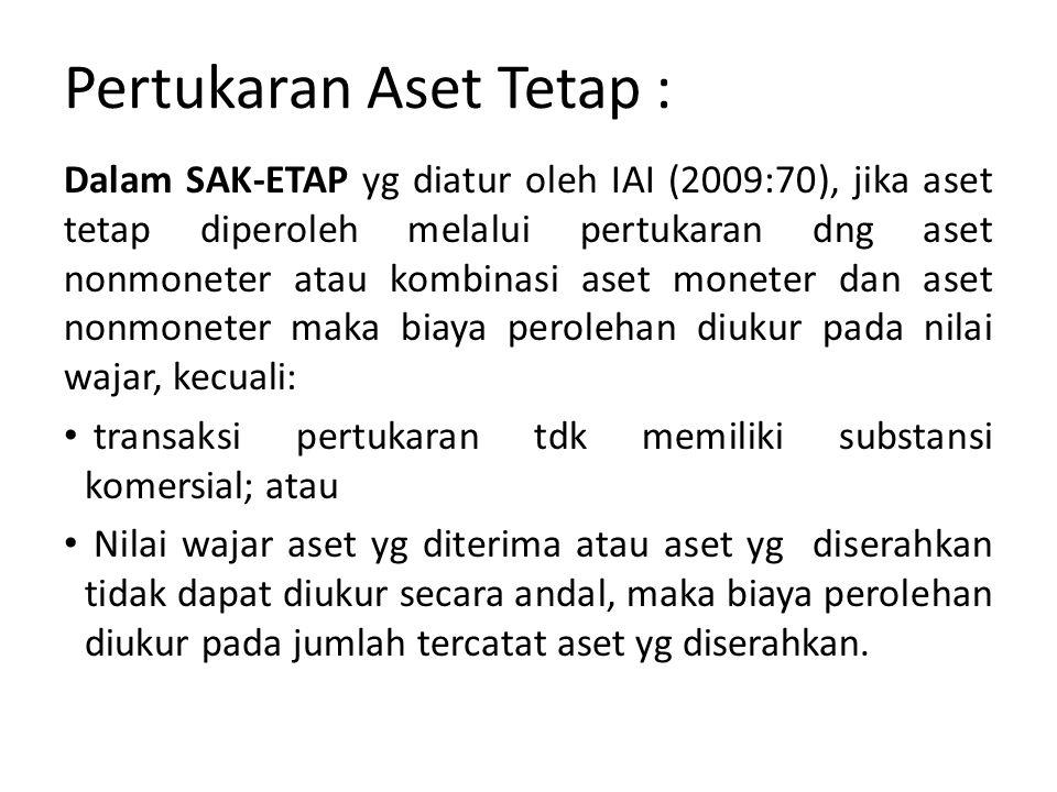 Pertukaran Aset Tetap :