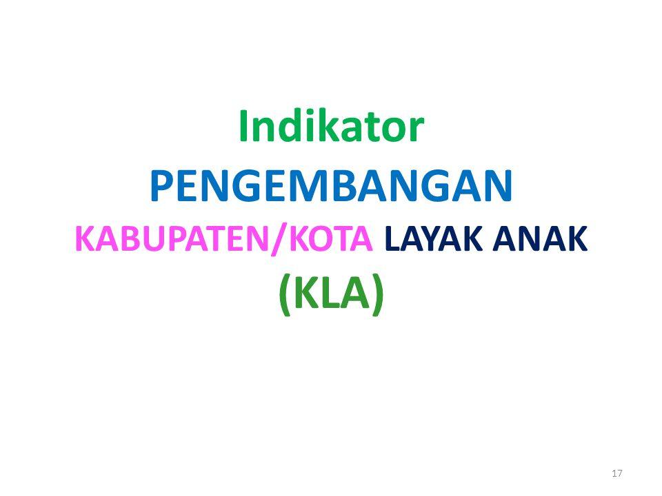 Indikator PENGEMBANGAN KABUPATEN/KOTA LAYAK ANAK (KLA)
