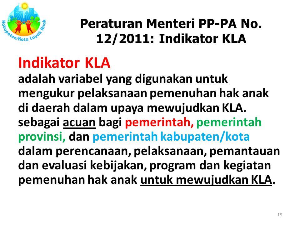 Peraturan Menteri PP-PA No. 12/2011: Indikator KLA