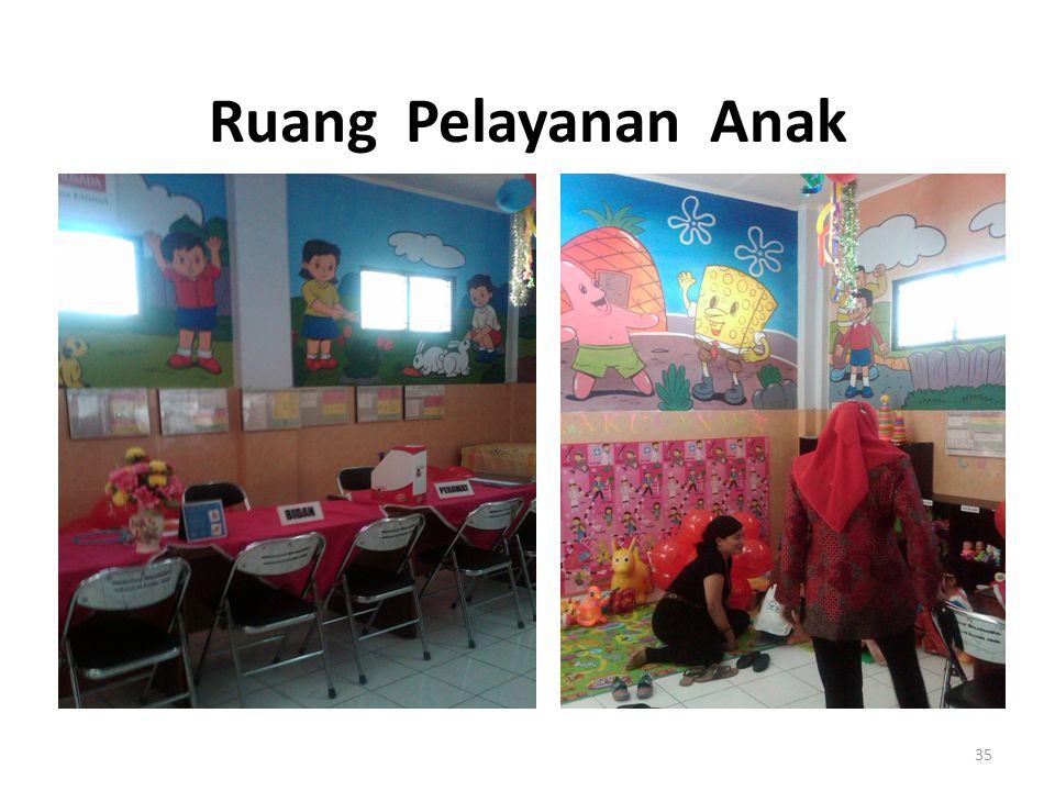 Ruang Pelayanan Anak