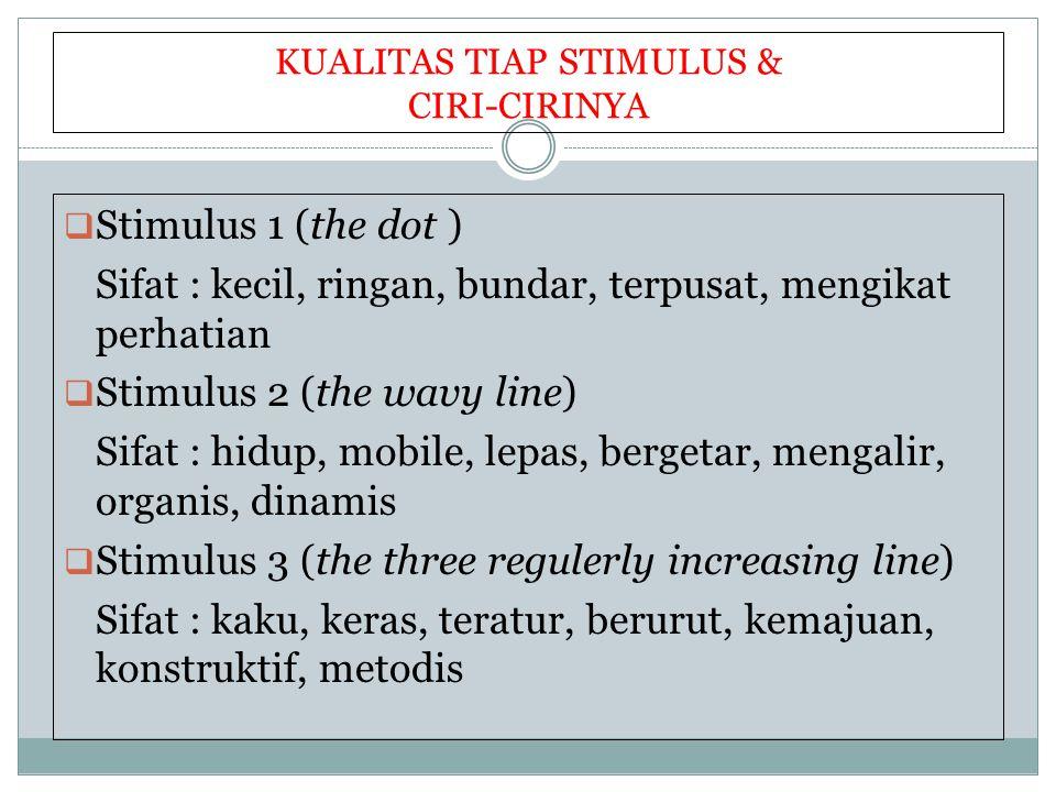 KUALITAS TIAP STIMULUS & CIRI-CIRINYA