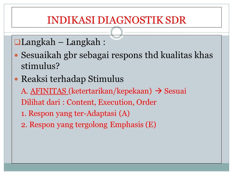 INDIKASI DIAGNOSTIK SDR
