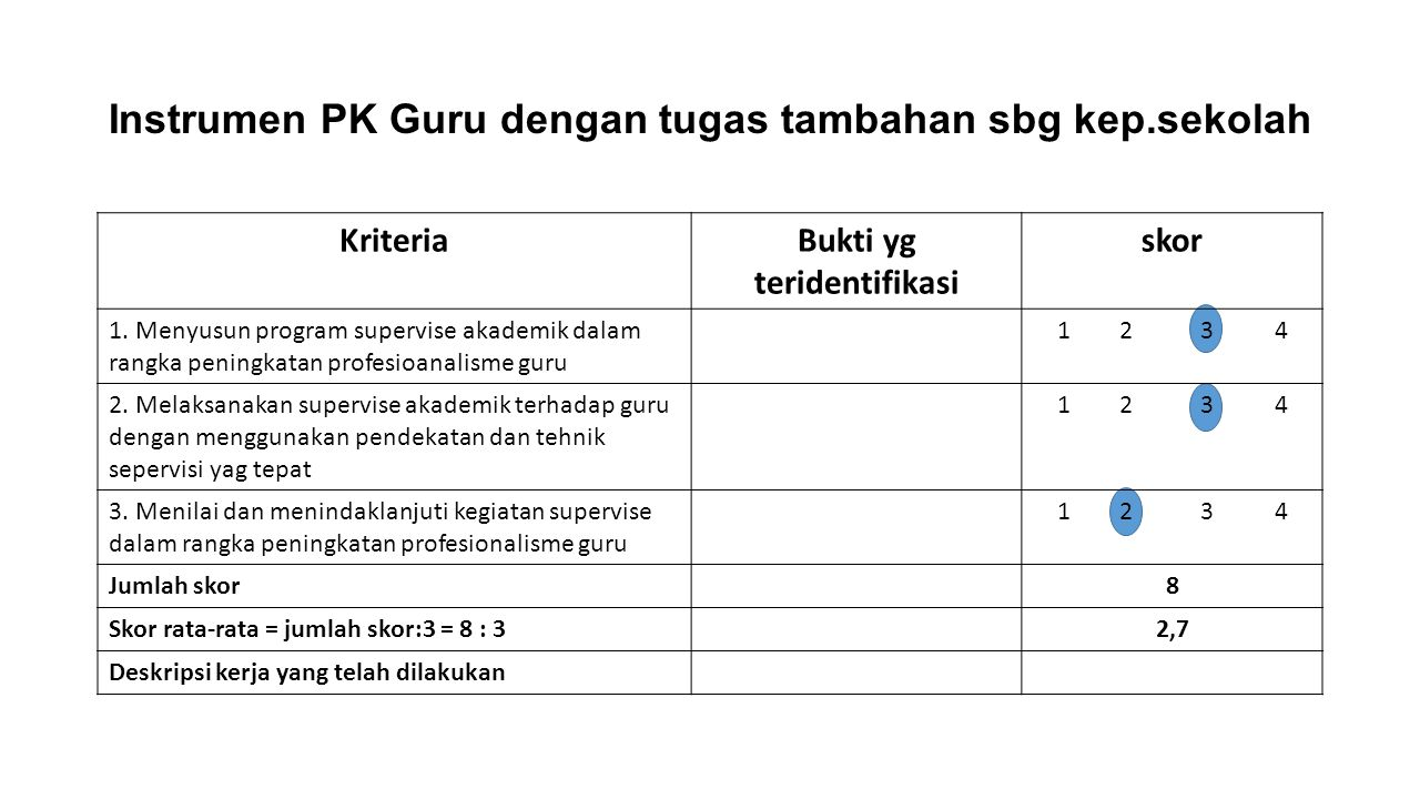 Instrumen PK Guru dengan tugas tambahan sbg kep.sekolah