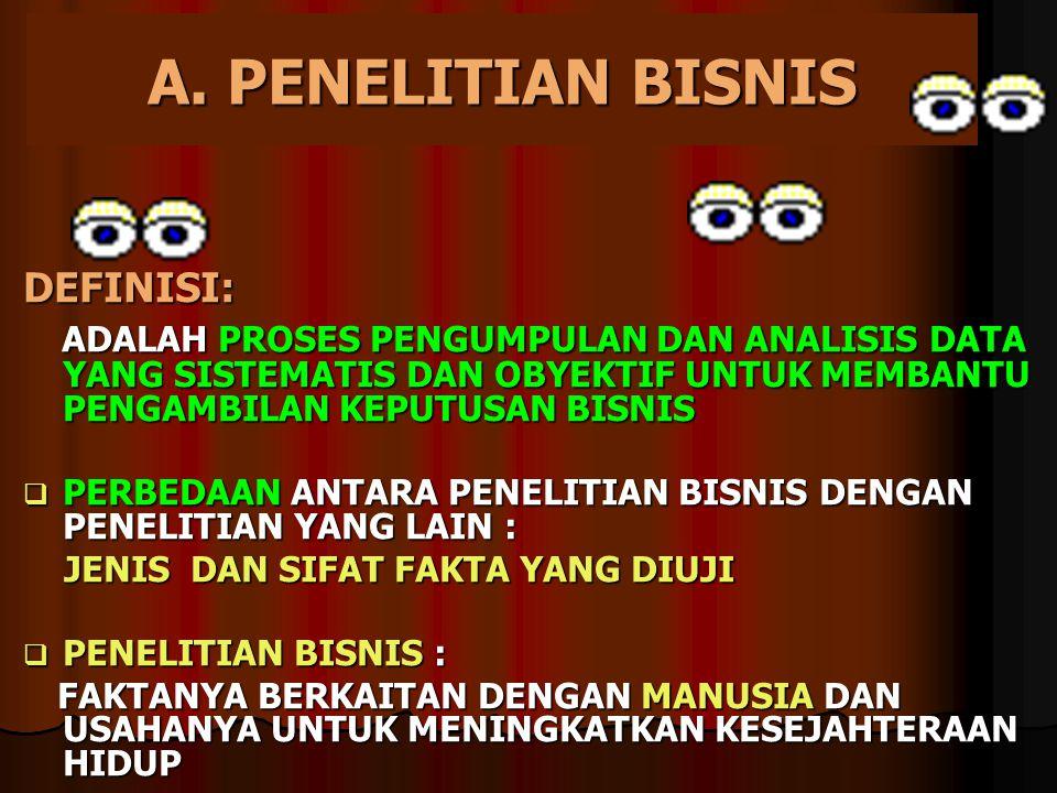 A. PENELITIAN BISNIS DEFINISI: