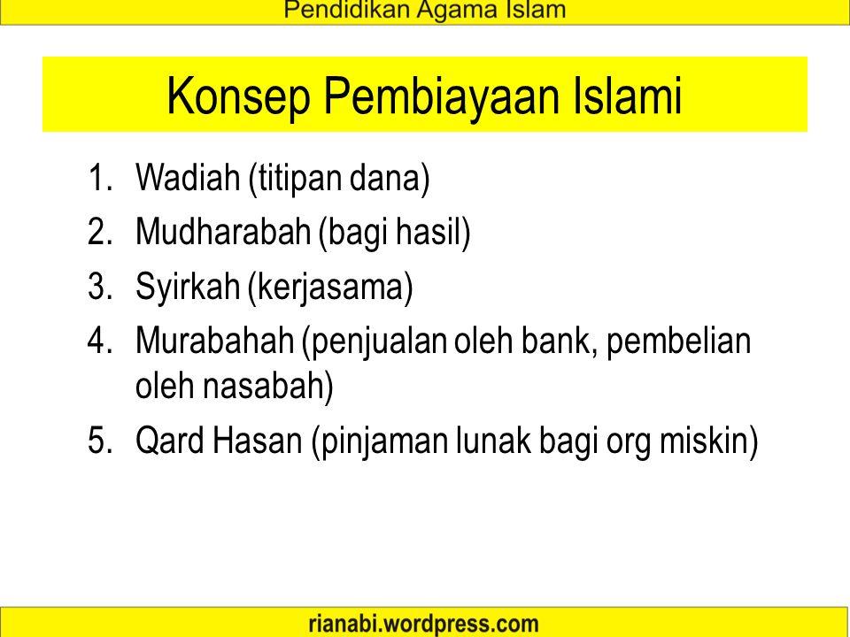 Konsep Pembiayaan Islami