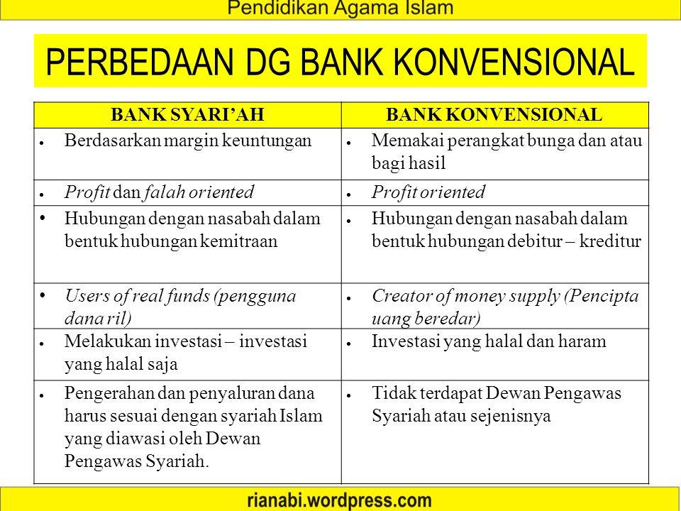 PERBEDAAN DG BANK KONVENSIONAL