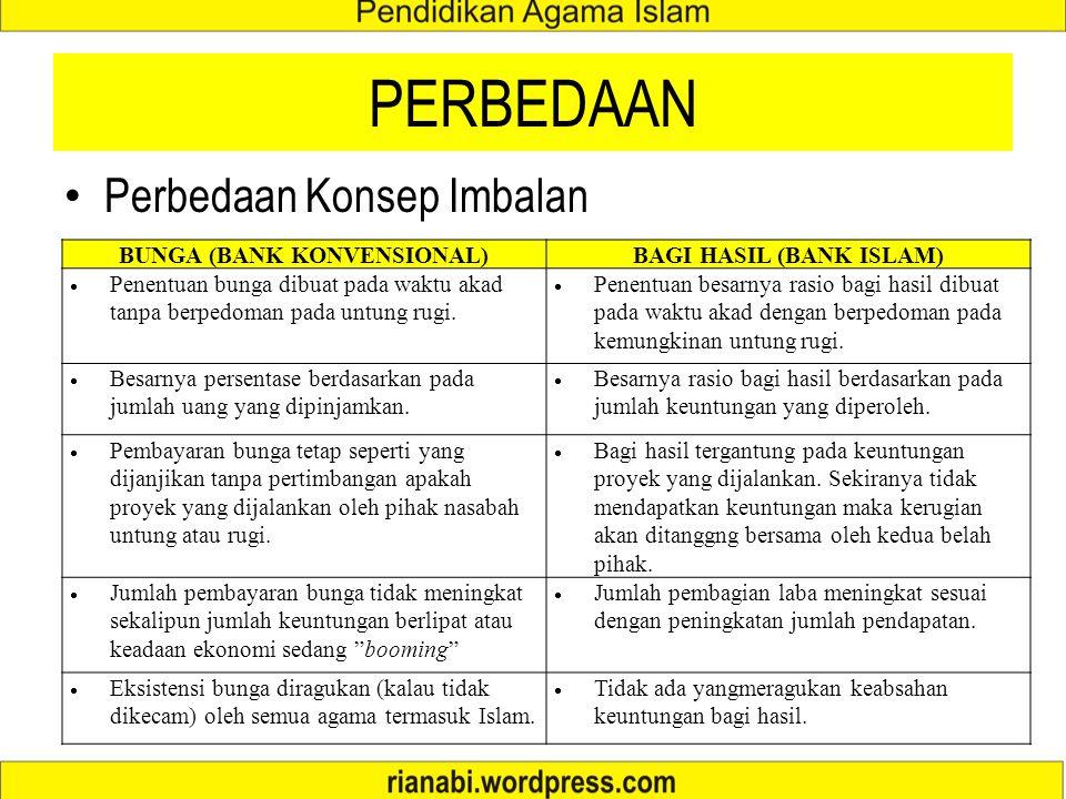 BUNGA (BANK KONVENSIONAL) BAGI HASIL (BANK ISLAM)