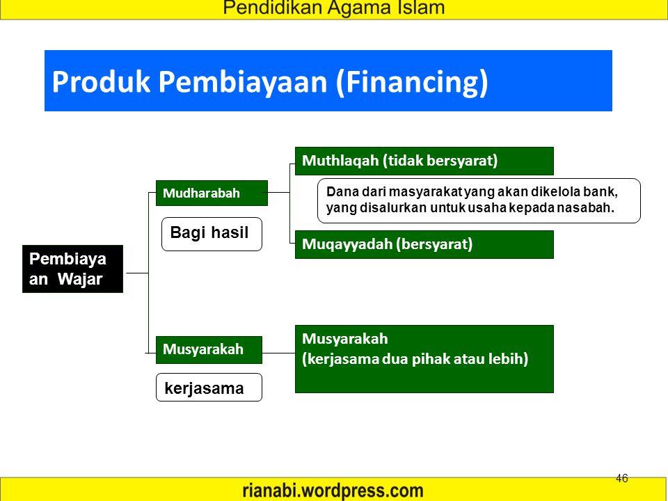 Produk Pembiayaan (Financing)