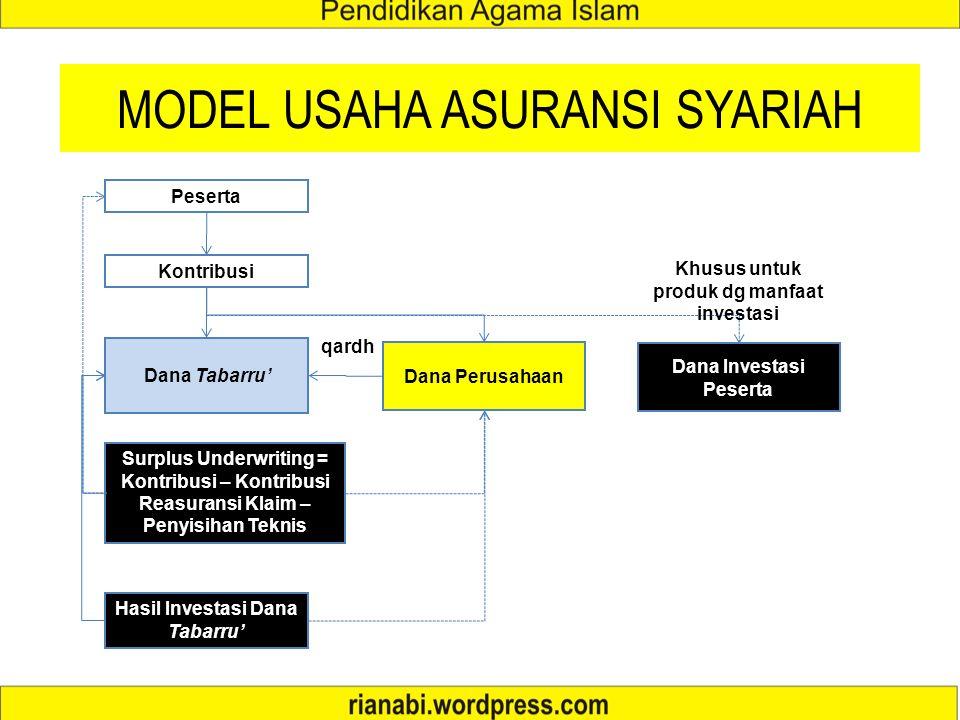MODEL USAHA ASURANSI SYARIAH