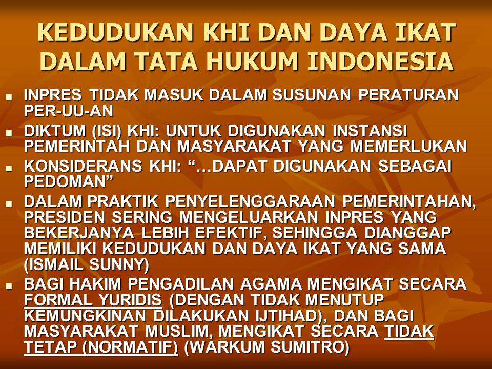 KEDUDUKAN KHI DAN DAYA IKAT DALAM TATA HUKUM INDONESIA