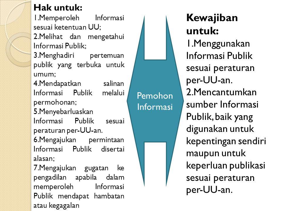 Hak untuk: Memperoleh Informasi sesuai ketentuan UU; Melihat dan mengetahui Informasi Publik; Menghadiri pertemuan publik yang terbuka untuk umum;