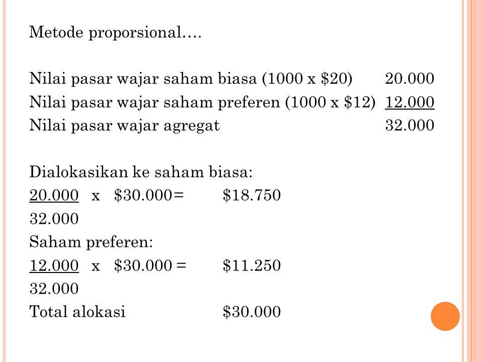 Metode proporsional…. Nilai pasar wajar saham biasa (1000 x $20) 20