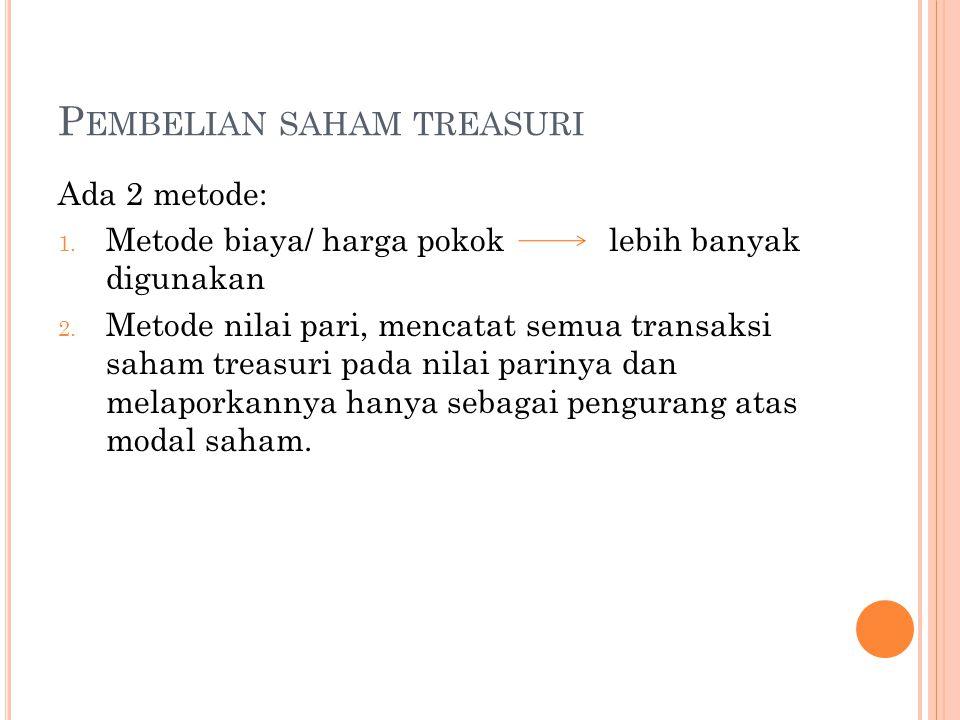 Pembelian saham treasuri
