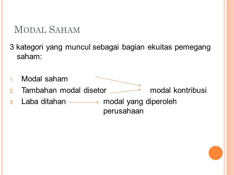 Modal Saham 3 kategori yang muncul sebagai bagian ekuitas pemegang saham: Modal saham. Tambahan modal disetor modal kontribusi.