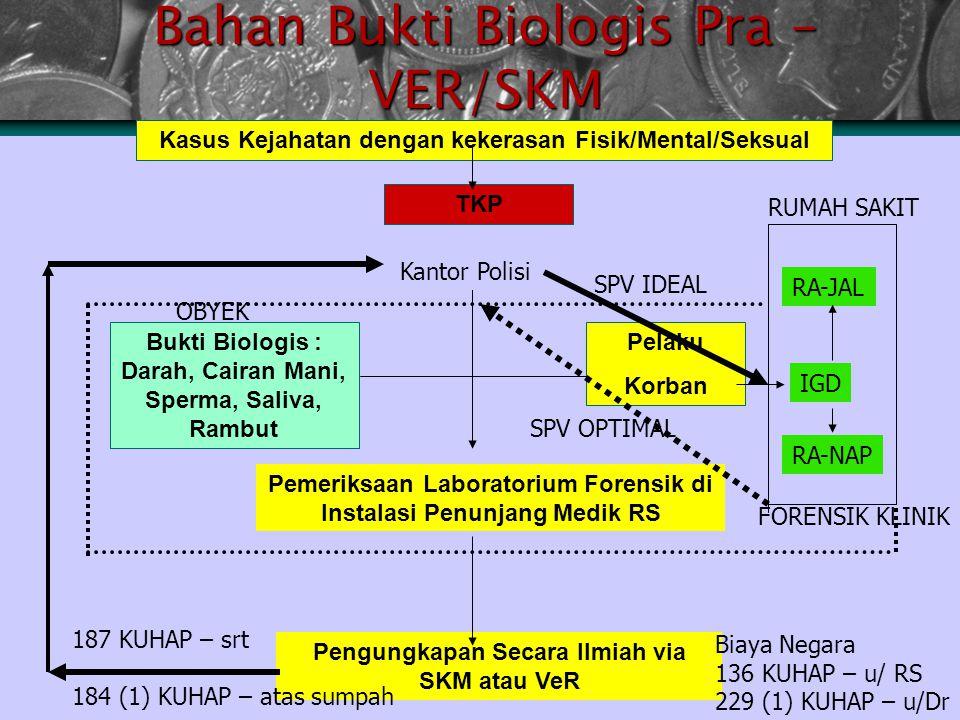 Bahan Bukti Biologis Pra – VER/SKM