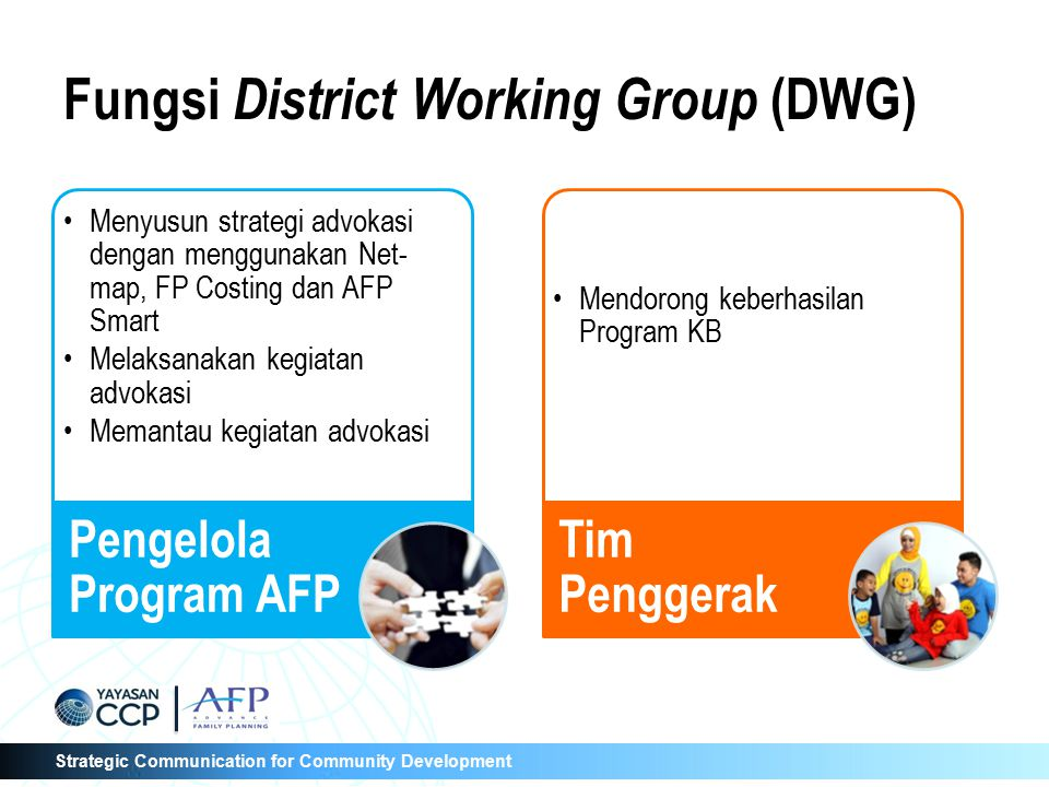 Fungsi District Working Group (DWG)