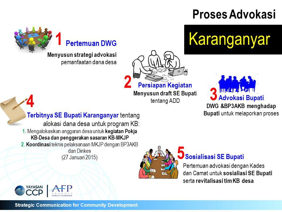 1 Karanganyar 2 3 4 5 Proses Advokasi Pertemuan DWG Persiapan Kegiatan
