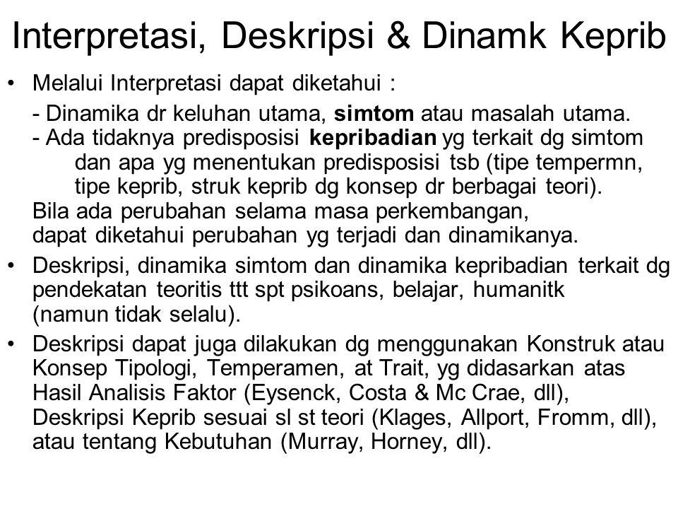Interpretasi, Deskripsi & Dinamk Keprib