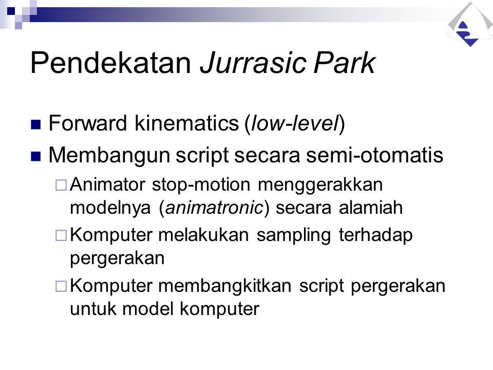 Pendekatan Jurrasic Park
