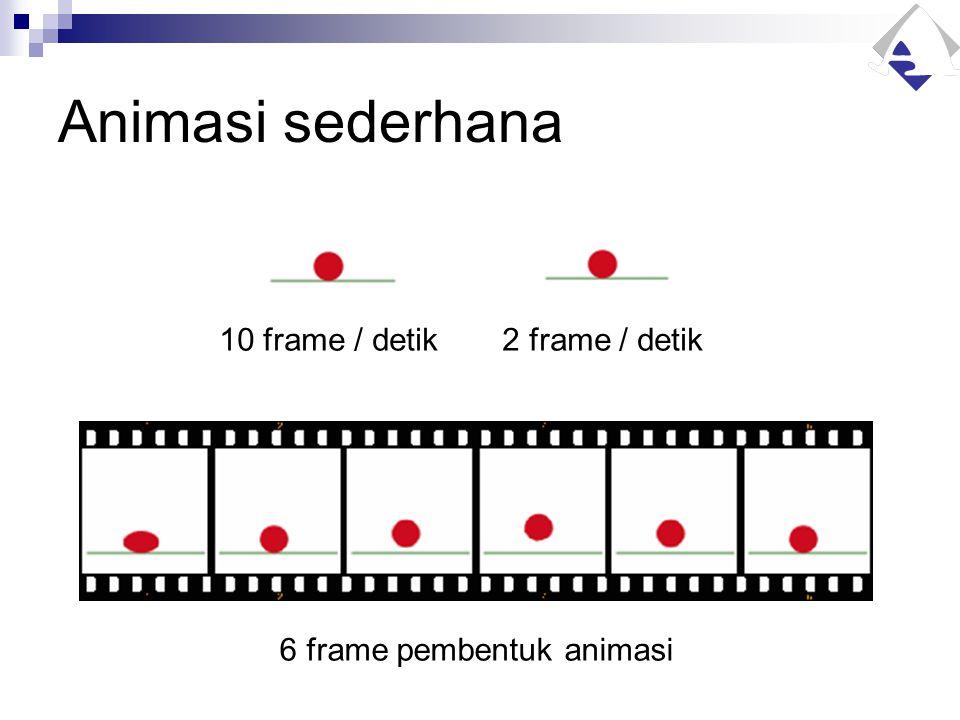 Animasi sederhana 10 frame / detik 2 frame / detik