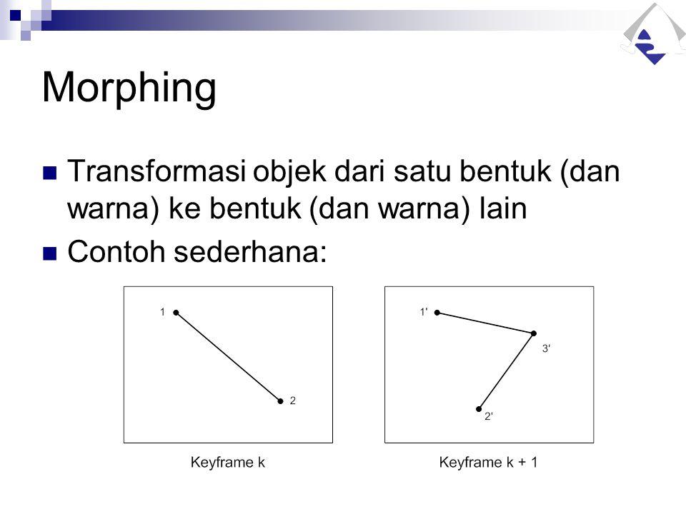Morphing Transformasi objek dari satu bentuk (dan warna) ke bentuk (dan warna) lain.