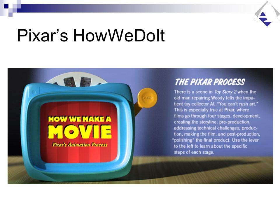 Pixar's HowWeDoIt