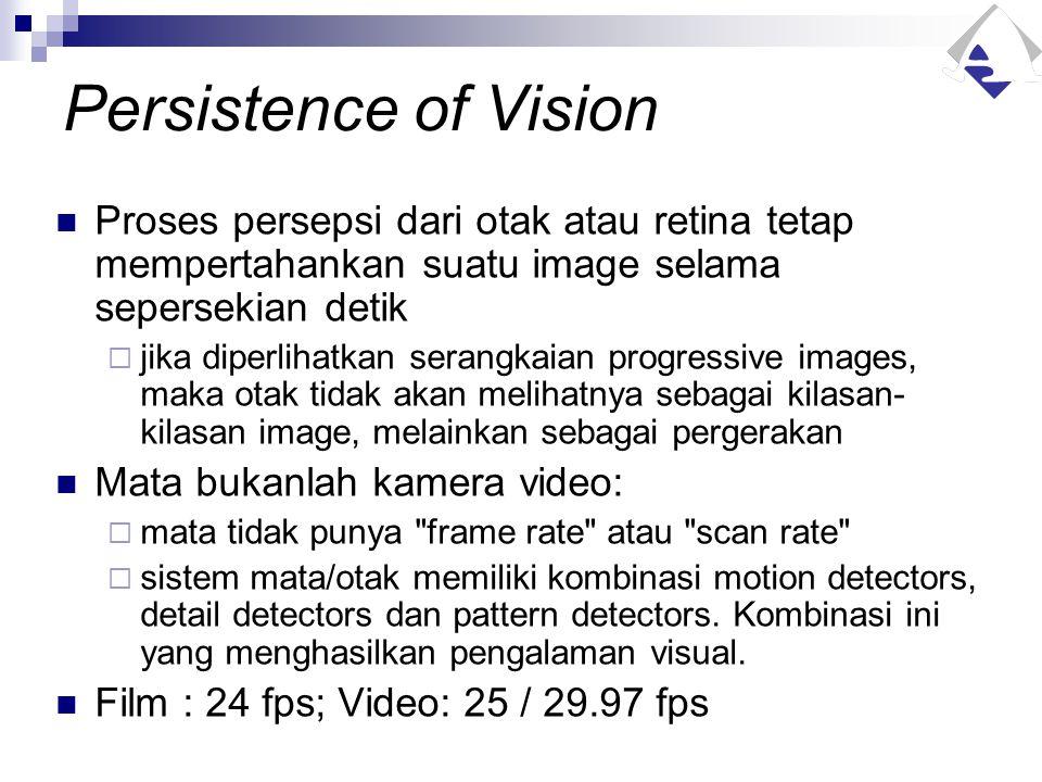 Persistence of Vision Proses persepsi dari otak atau retina tetap mempertahankan suatu image selama sepersekian detik.
