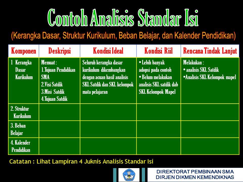Contoh Analisis Standar Isi
