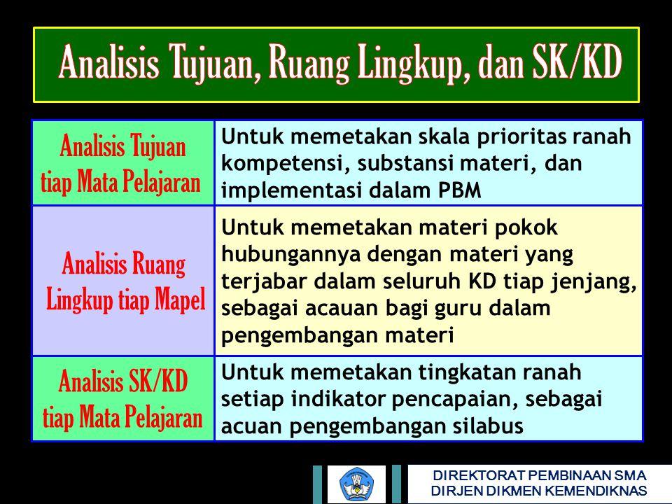 Analisis Tujuan, Ruang Lingkup, dan SK/KD