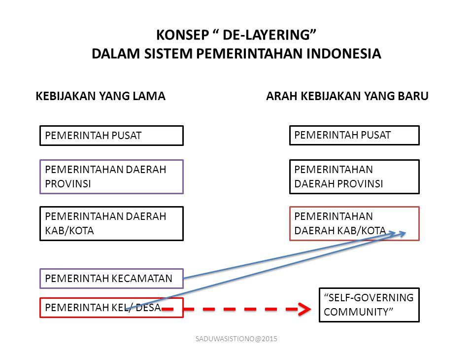 KONSEP DE-LAYERING DALAM SISTEM PEMERINTAHAN INDONESIA