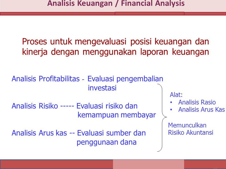 Analisis Keuangan / Financial Analysis