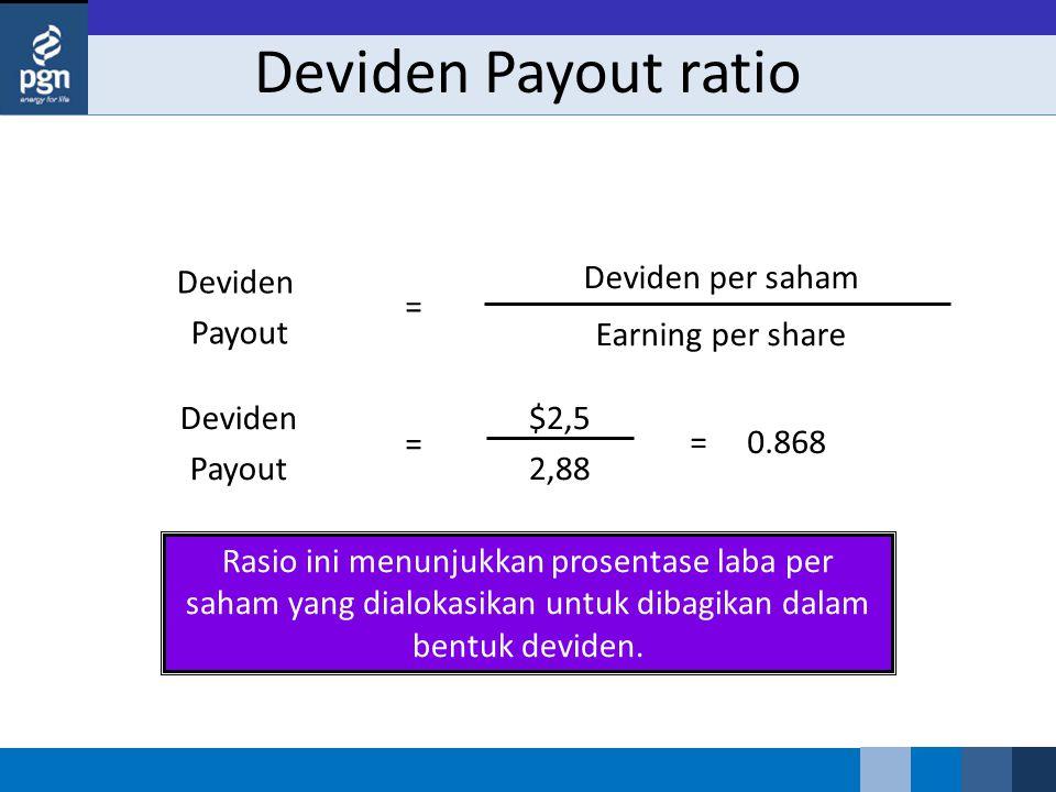 Deviden Payout ratio Deviden Payout Deviden per saham