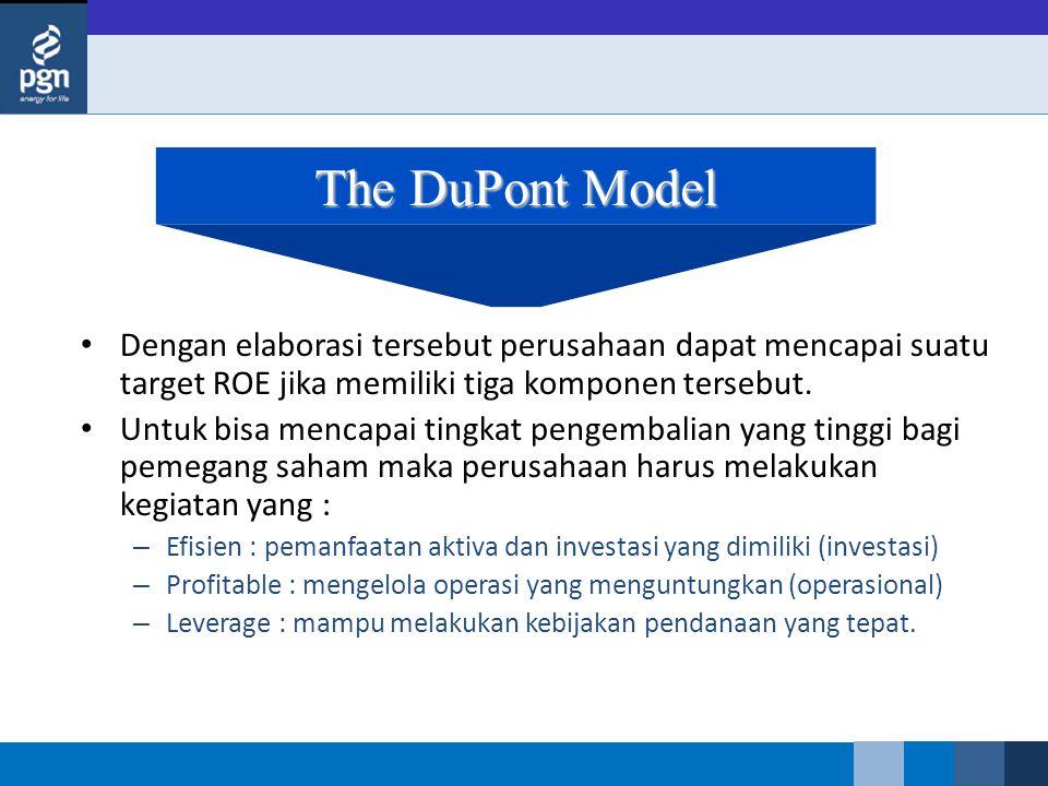 The DuPont Model Dengan elaborasi tersebut perusahaan dapat mencapai suatu target ROE jika memiliki tiga komponen tersebut.