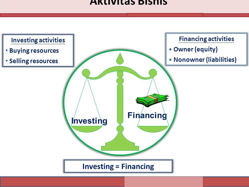 Aktivitas Bisnis Financing Investing Investing = Financing