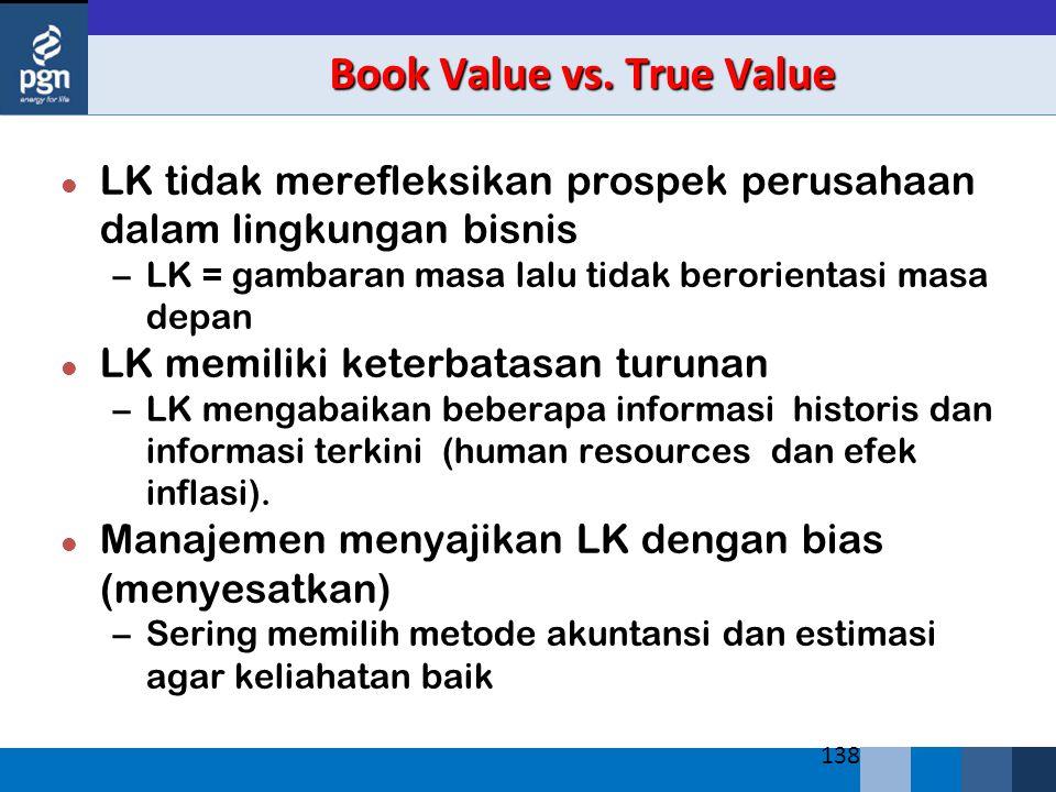 Book Value vs. True Value